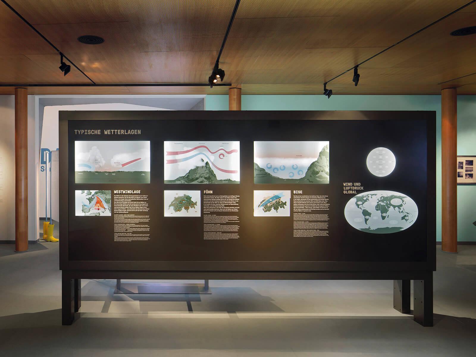 Landesmuseum-Schwyz-Wetter_Karte_Kim-Arbenz